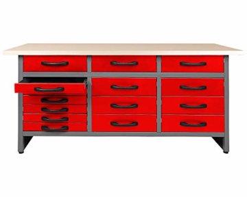 Ondis24 Werkbank 160 x 60 cm, 32mm Arbeitsplatte, Werktisch, Montagewerkbank max. 450kg belastbar, Werkstatt Packtisch (Arbeitshöhe 85 cm) - 2